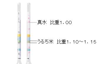 f:id:shirotofarm:20160521214820p:plain