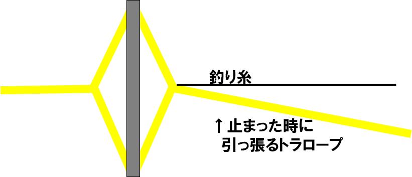 f:id:shirotofarm:20190624201803p:plain