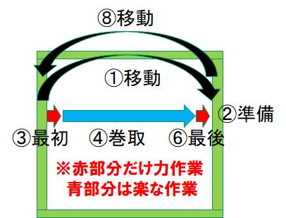 f:id:shirotofarm:20190627234318p:plain