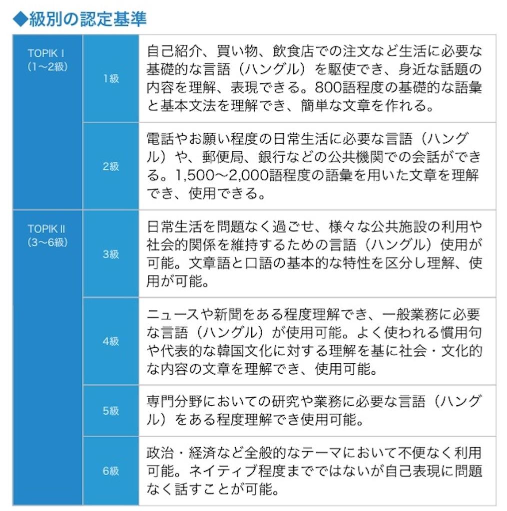f:id:shirotomidori:20160927202933j:image