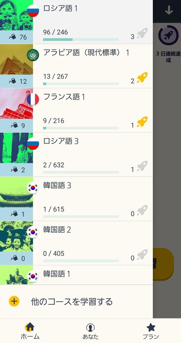f:id:shiroutotabi:20200130001150j:plain