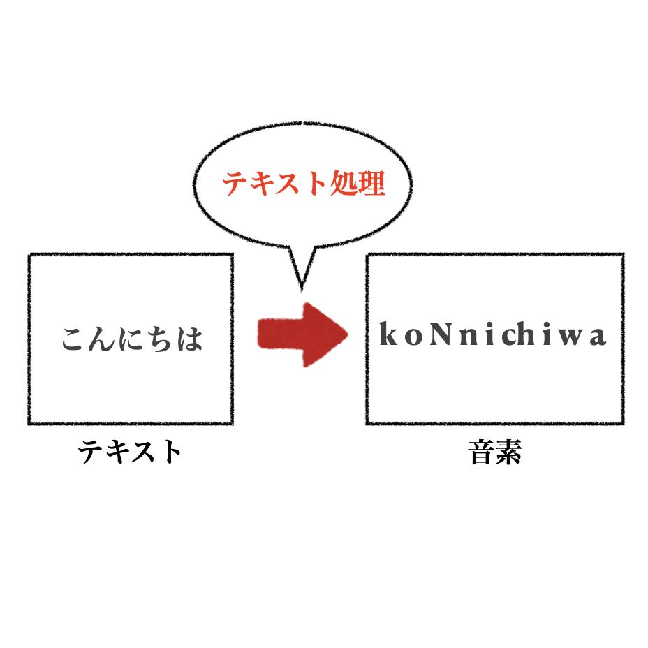 f:id:shirowanisan:20210123182057p:plain