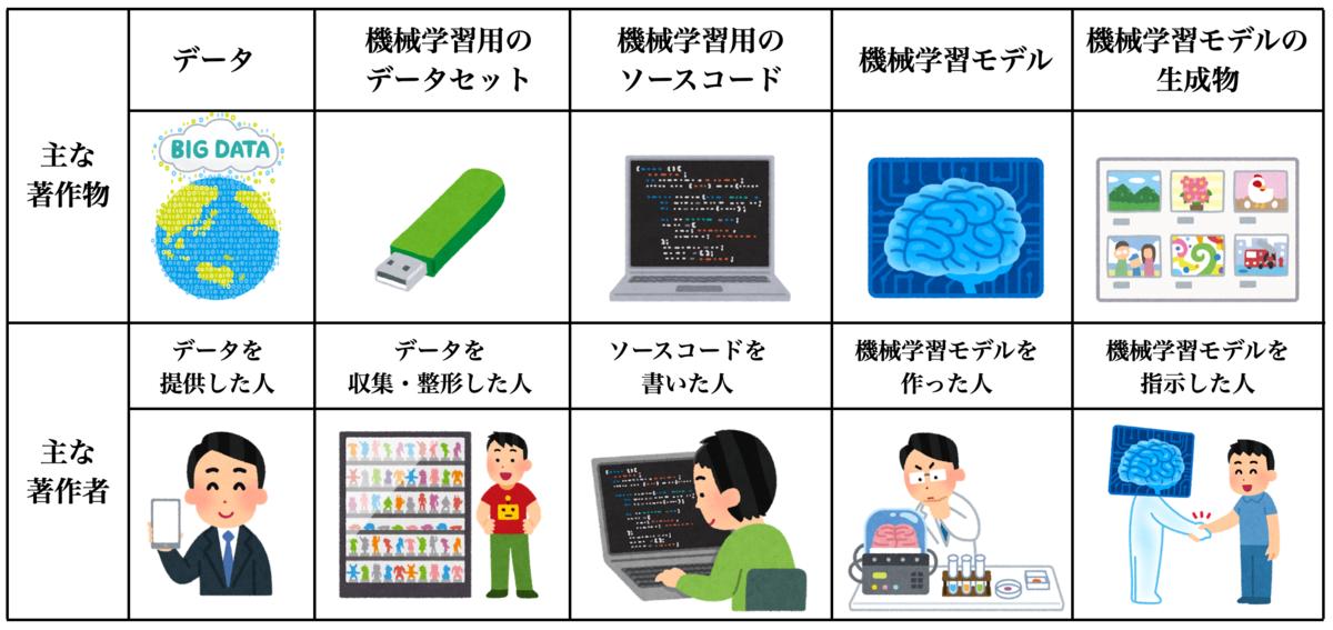 f:id:shirowanisan:20210307183000p:plain