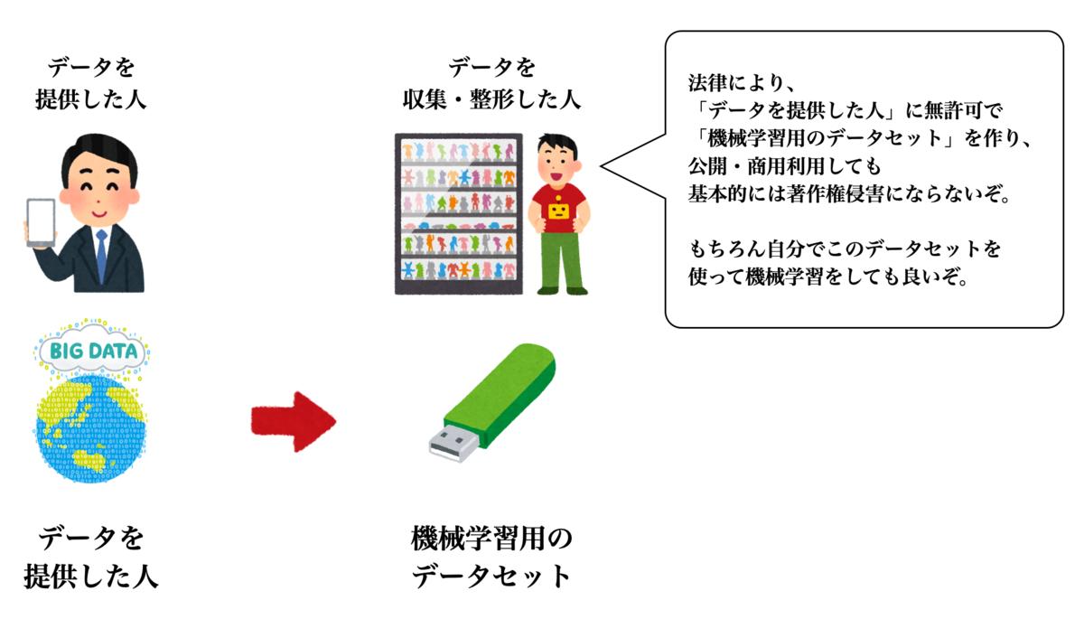 f:id:shirowanisan:20210307183102p:plain