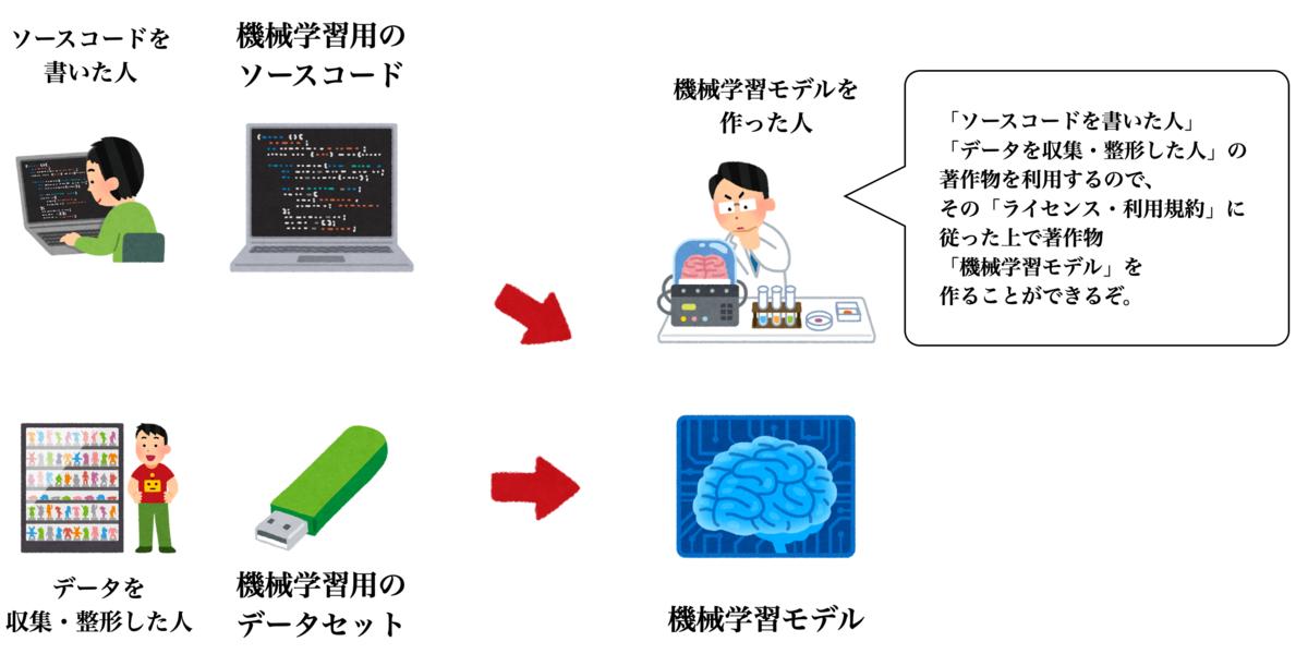 f:id:shirowanisan:20210307183436p:plain