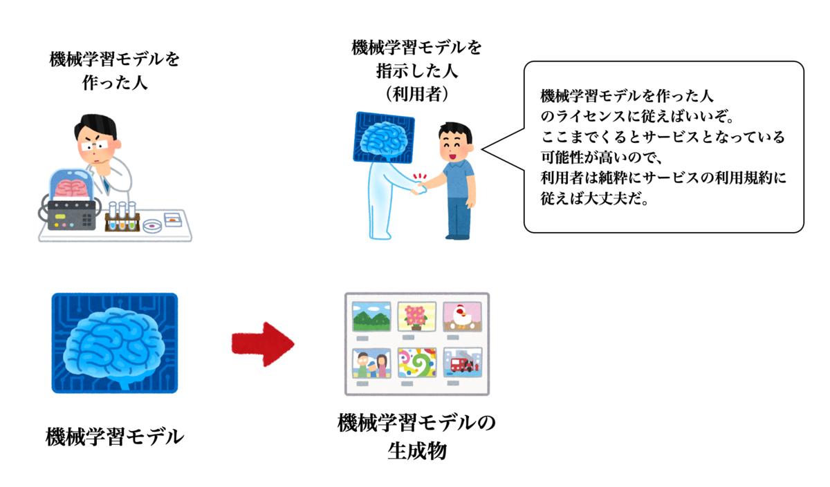 f:id:shirowanisan:20210307183647p:plain
