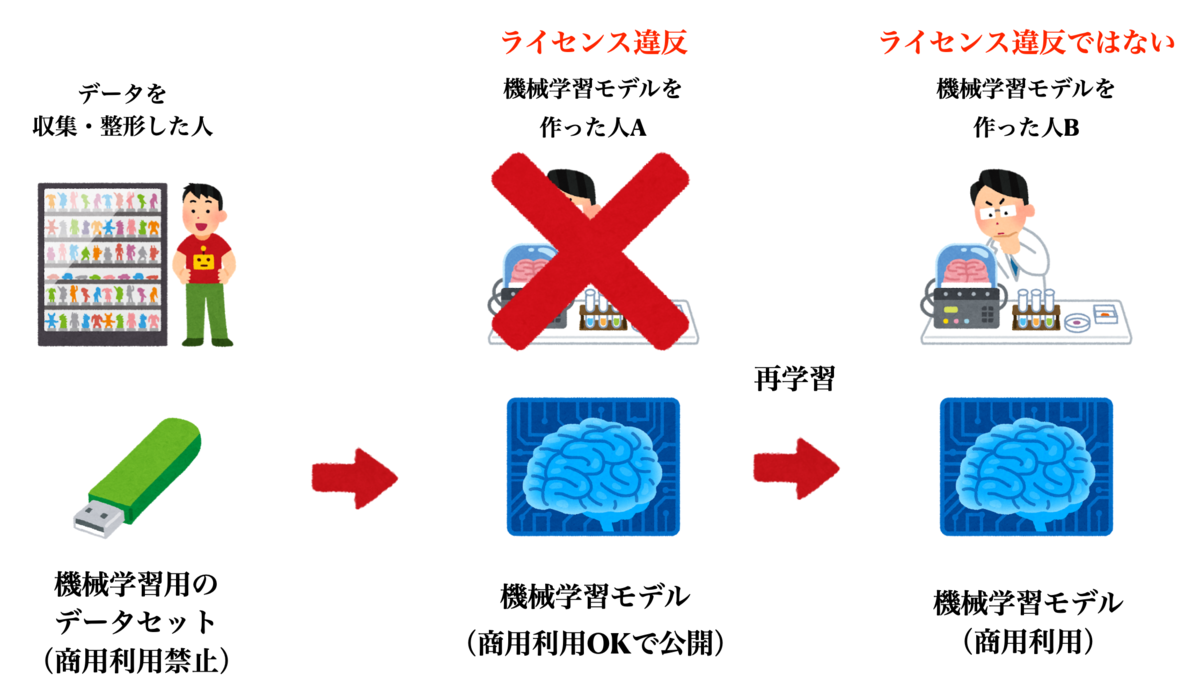 f:id:shirowanisan:20210307183933p:plain