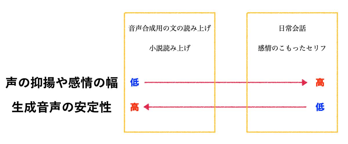 f:id:shirowanisan:20210519134841p:plain