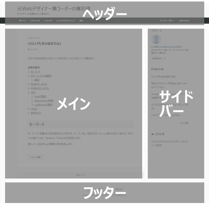 f:id:shiroyuki2020:20201223141750p:plain