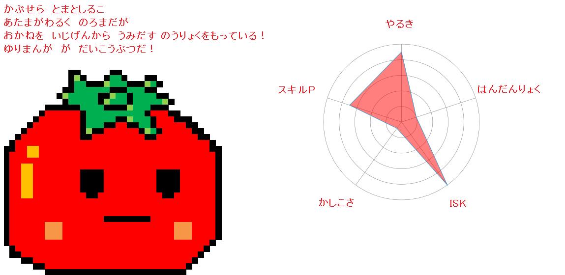 f:id:shirukotomato:20190503152208p:plain