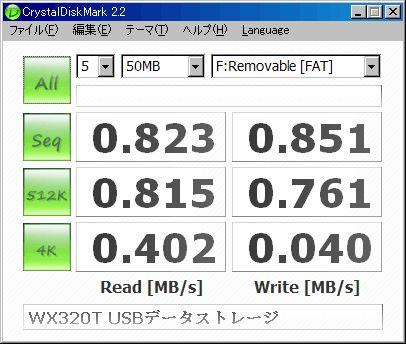WX320T + Kingston microSDカード SDC/1GBFE