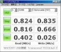 [CrystalDiskMark]WX320T + Transcend TS1GUSD-2