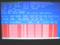 『DDR2 SO-DIMM PC2-5300 2GB』×2