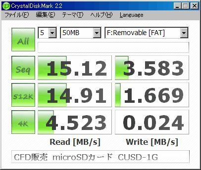 CFD販売 microSDカード CUSD-1G