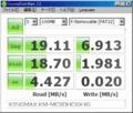 [Crystal DiskMark][KINGMAX]KM-MCSDHC6X4G テスト結果