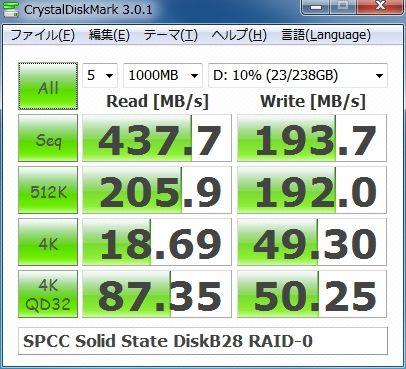 SP128GBSSDE20S25 RAID-0 128KB