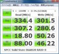 [CrystalDiskMark][Silicon Power]SP128GBSSDE20S25 RAID-0 16KB