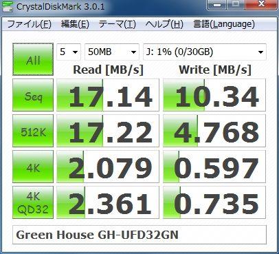 GH-UFD32GN