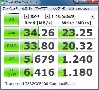 TS32GCF400 CompactFlash