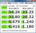 [CrystalDiskMark][Transcend]TS32GCF400 CompactFlash