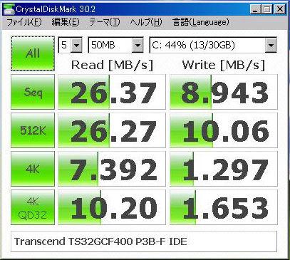 TS32GCF400 CompactFlash P3B-F IDE