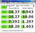 [CrystalDiskMark][Transcend]TS32GCF400 CompactFlash P3B-F IDE