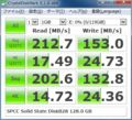 [CrystalDiskMark]SPCC Solid State DiskB28 128.0 GB