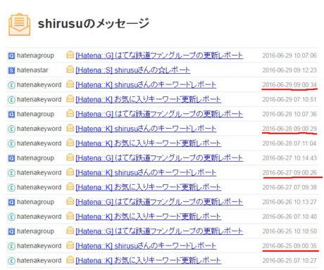 shirusuのメッセージ 2016年6月25日から29日