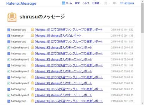 shirusuのメッセージ