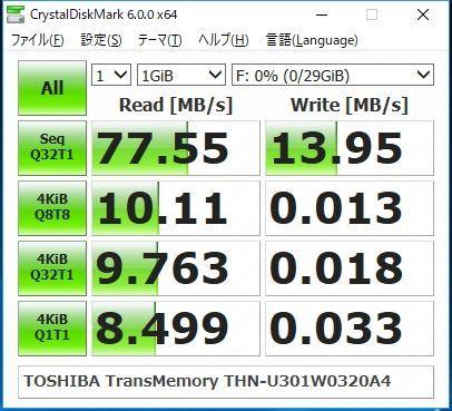 CrystalDiskMark 6.0.0 TransMemory THN-U301W0320A4