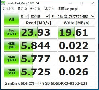 SDHCカード Class6 SDSDRX3-8192-E21 8GB