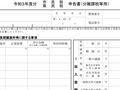 広島市 令和3年分市民税県民税申告書(分離課税用) 部分