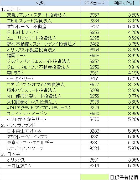 f:id:shiseikun:20210823165417p:plain