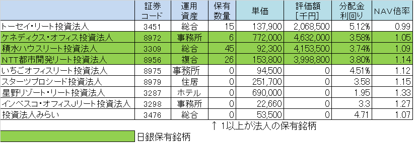 f:id:shiseikun:20210825224412p:plain