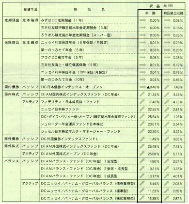 f:id:shiseikun:20210826195836p:plain