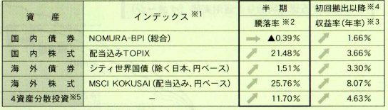 f:id:shiseikun:20210826224542p:plain