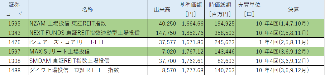 f:id:shiseikun:20210829175537p:plain