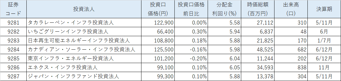 f:id:shiseikun:20210901211323p:plain
