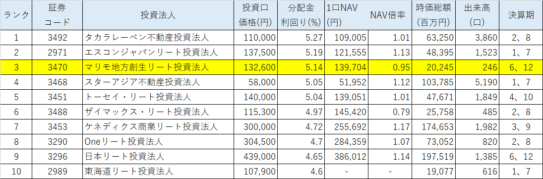 f:id:shiseikun:20210914175640p:plain