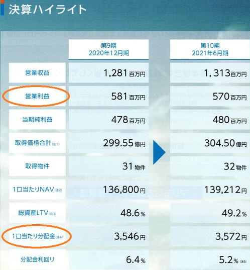 f:id:shiseikun:20210914175710p:plain