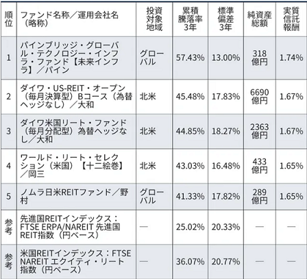 f:id:shiseikun:20210920161231p:plain