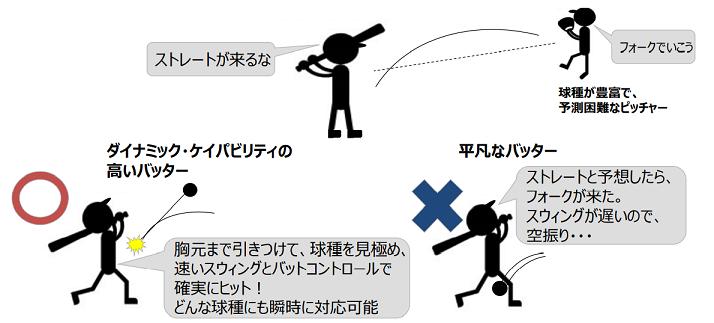 f:id:shiseikun:20210921171951p:plain