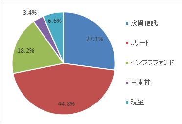 f:id:shiseikun:20210925110430p:plain