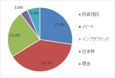 f:id:shiseikun:20210930182007p:plain