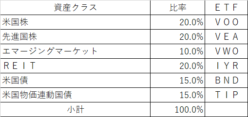f:id:shiseikun:20211004183413p:plain
