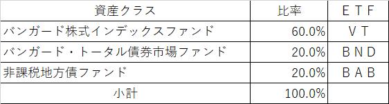 f:id:shiseikun:20211004221700p:plain