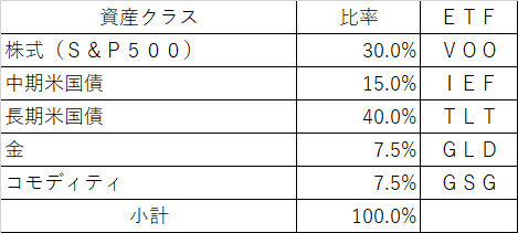 f:id:shiseikun:20211006013433p:plain