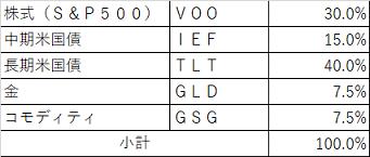 f:id:shiseikun:20211011185004p:plain