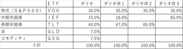 f:id:shiseikun:20211011185302p:plain