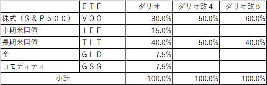 f:id:shiseikun:20211011185353p:plain